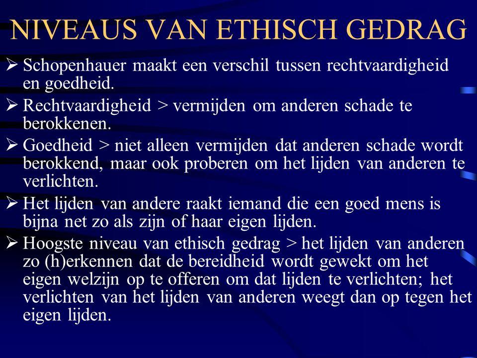 NIVEAUS VAN ETHISCH GEDRAG  Schopenhauer maakt een verschil tussen rechtvaardigheid en goedheid.  Rechtvaardigheid > vermijden om anderen schade te