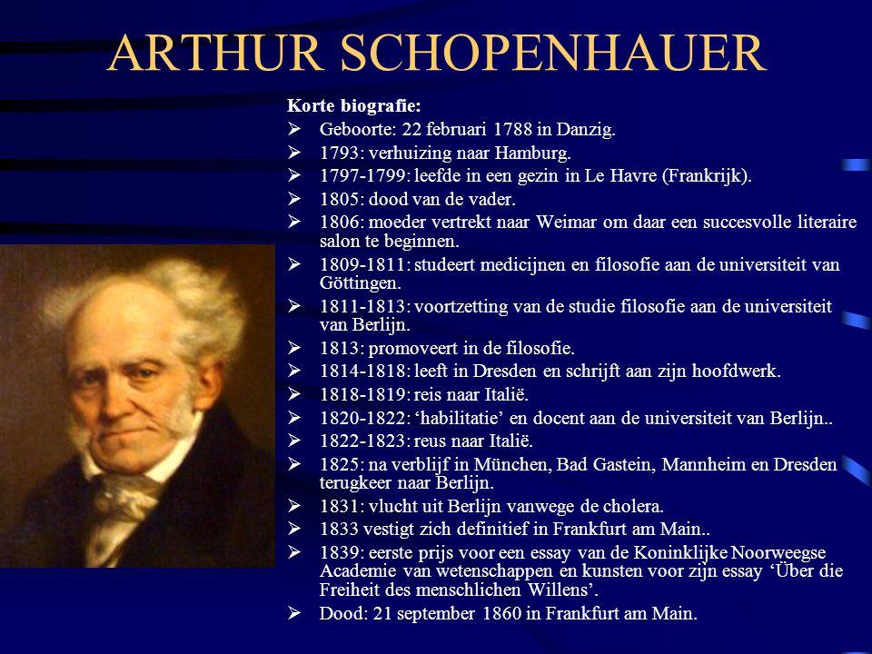ARTHUR SCHOPENHAUER Korte biografie:  Geboorte: 22 februari 1788 in Danzig.  1793: verhuizing naar Hamburg.  1797-1799: leefde in een gezin in Le H