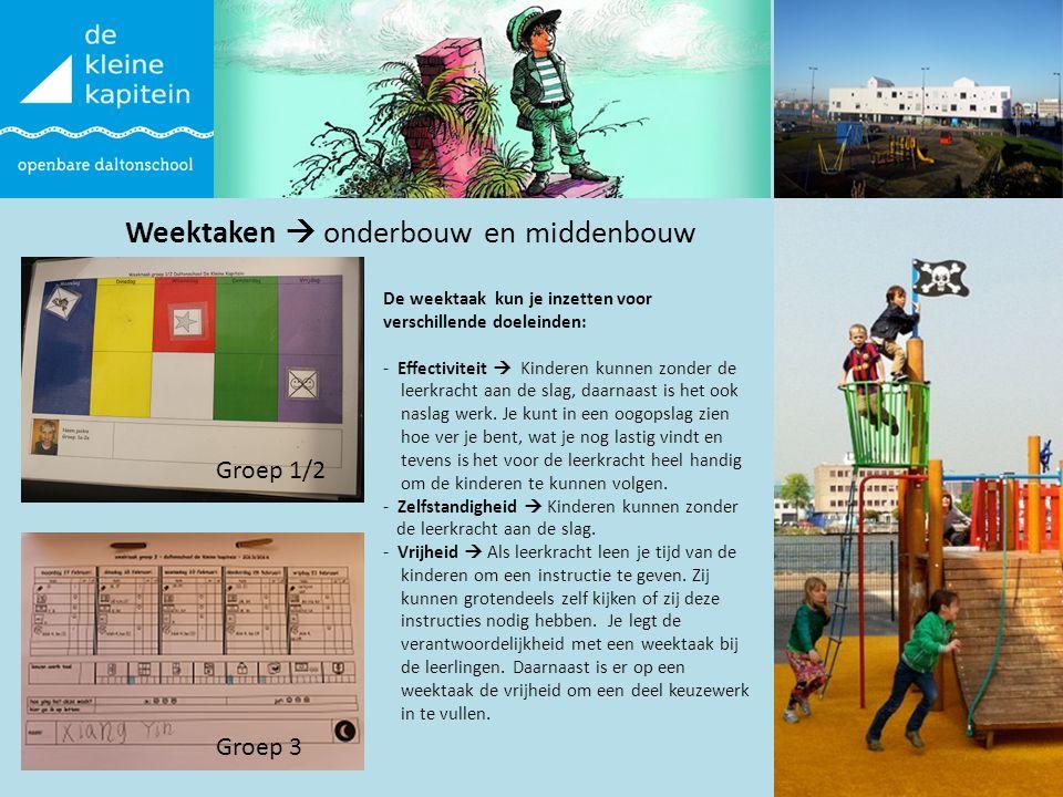 Weektaken  onderbouw en middenbouw Groep 1/2 Groep 3 De weektaak kun je inzetten voor verschillende doeleinden: - Effectiviteit  Kinderen kunnen zon