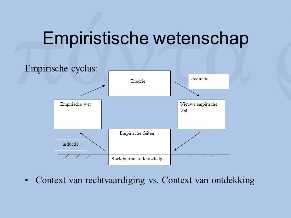 Empiristische wetenschap Empirische cyclus: Context van rechtvaardiging vs. Context van ontdekking Theorie Nieuwe empirische wet Empirische feiten Emp