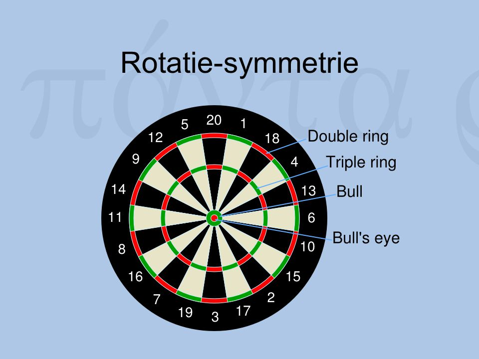 Rotatie-symmetrie