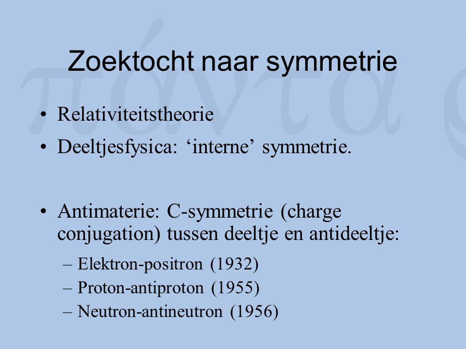 Zoektocht naar symmetrie Relativiteitstheorie Deeltjesfysica: 'interne' symmetrie. Antimaterie: C-symmetrie (charge conjugation) tussen deeltje en ant