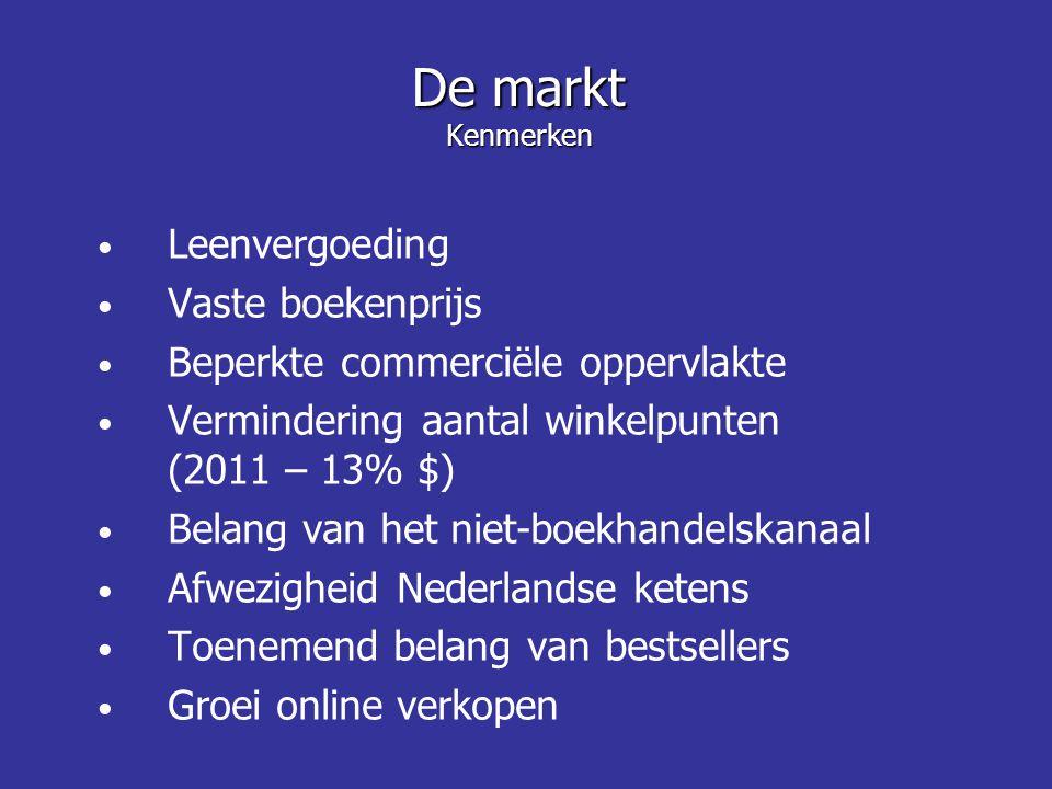 Leenvergoeding Vaste boekenprijs Beperkte commerciële oppervlakte Vermindering aantal winkelpunten (2011 – 13% $) Belang van het niet-boekhandelskanaal Afwezigheid Nederlandse ketens Toenemend belang van bestsellers Groei online verkopen De markt Kenmerken