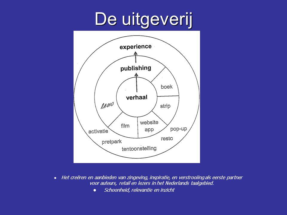De uitgeverij Het creëren en aanbieden van zingeving, inspiratie, en verstrooiing als eerste partner voor auteurs, retail en lezers in het Nederlands