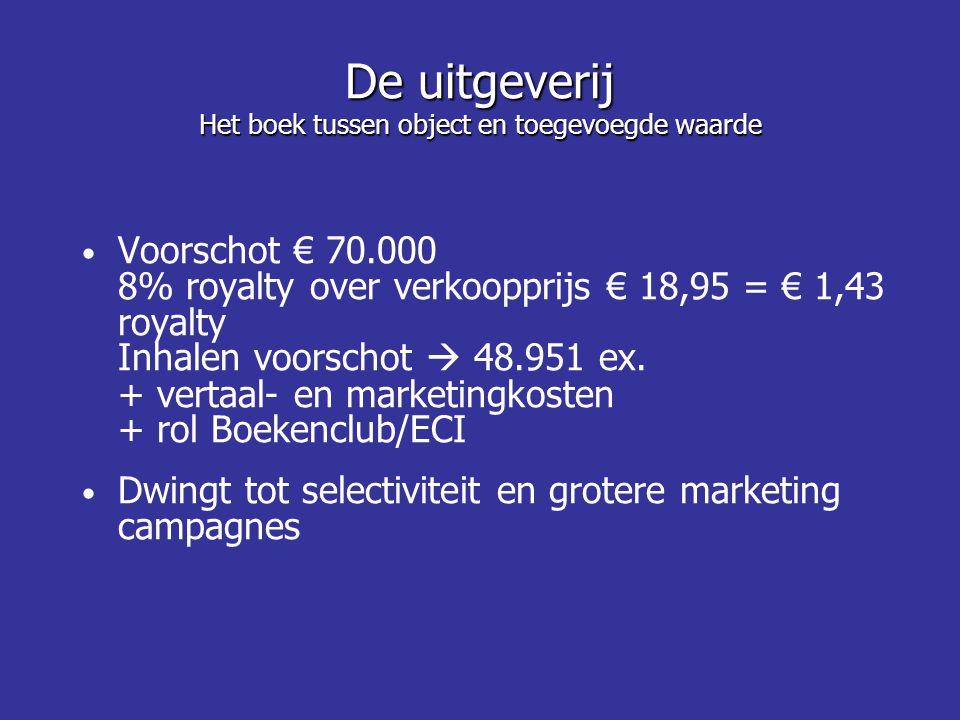 Voorschot € 70.000 8% royalty over verkoopprijs € 18,95 = € 1,43 royalty Inhalen voorschot  48.951 ex. + vertaal- en marketingkosten + rol Boekenclub