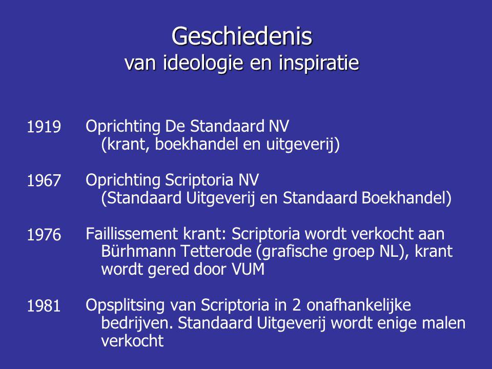 Oprichting De Standaard NV (krant, boekhandel en uitgeverij) Oprichting Scriptoria NV (Standaard Uitgeverij en Standaard Boekhandel) Faillissement kra