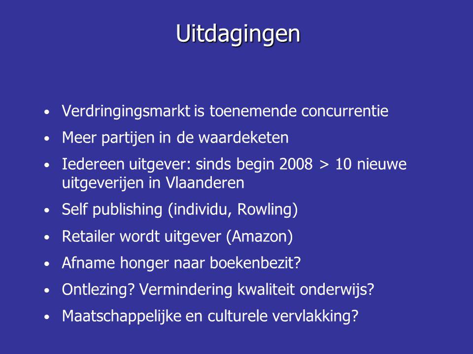 Verdringingsmarkt is toenemende concurrentie Meer partijen in de waardeketen Iedereen uitgever: sinds begin 2008 > 10 nieuwe uitgeverijen in Vlaanderen Self publishing (individu, Rowling) Retailer wordt uitgever (Amazon) Afname honger naar boekenbezit.