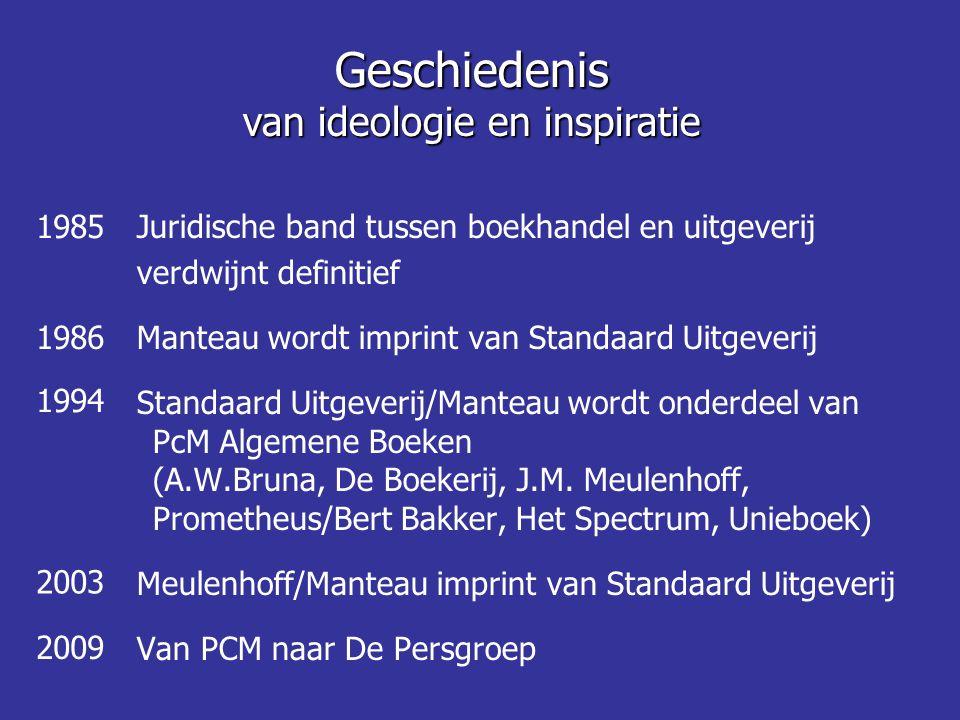 Juridische band tussen boekhandel en uitgeverij verdwijnt definitief Manteau wordt imprint van Standaard Uitgeverij Standaard Uitgeverij/Manteau wordt onderdeel van PcM Algemene Boeken (A.W.Bruna, De Boekerij, J.M.