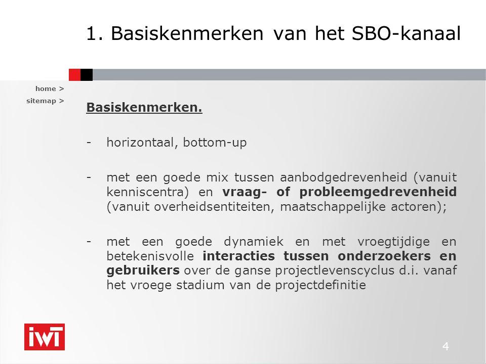 home > sitemap > 4 1. Basiskenmerken van het SBO-kanaal Basiskenmerken.