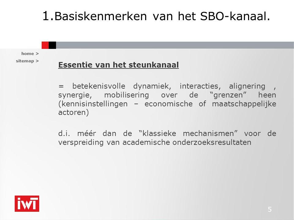 home > sitemap > 5 1. Basiskenmerken van het SBO-kanaal.