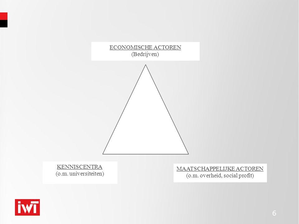 home > sitemap > 6 ECONOMISCHE ACTOREN (Bedrijven) MAATSCHAPPELIJKE ACTOREN (o.m.