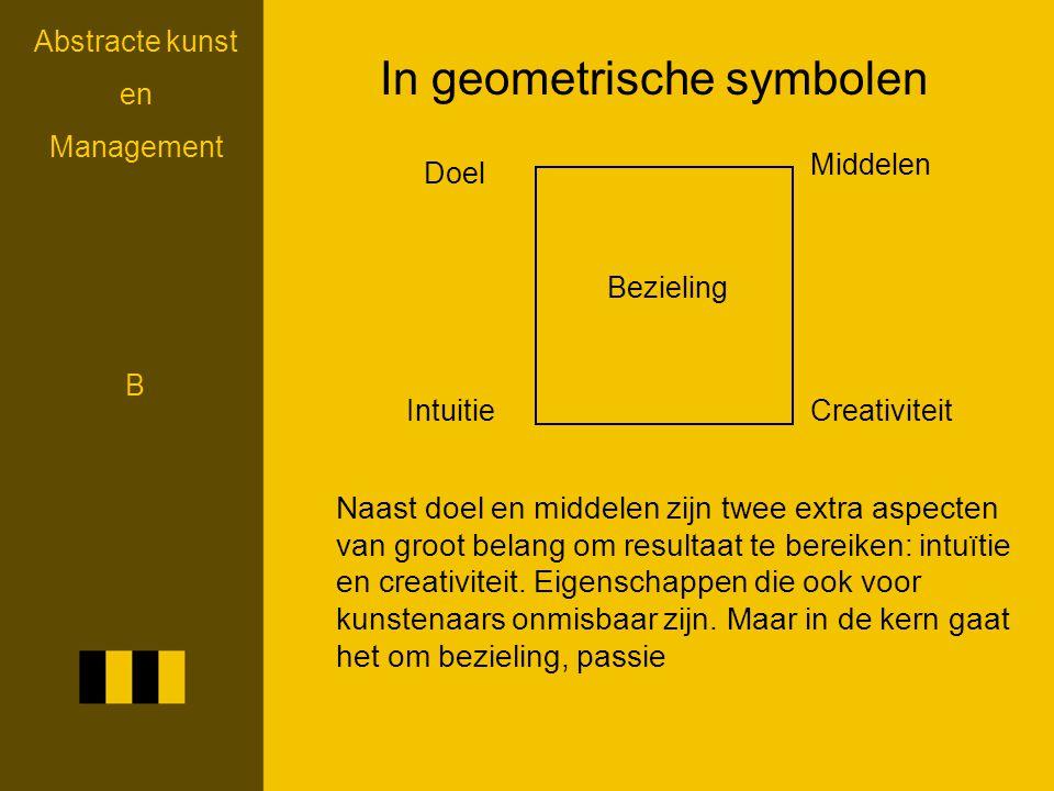 Abstracte kunst en Management In geometrische symbolen Doel Middelen IntuitieCreativiteit Bezieling Naast doel en middelen zijn twee extra aspecten van groot belang om resultaat te bereiken: intuïtie en creativiteit.