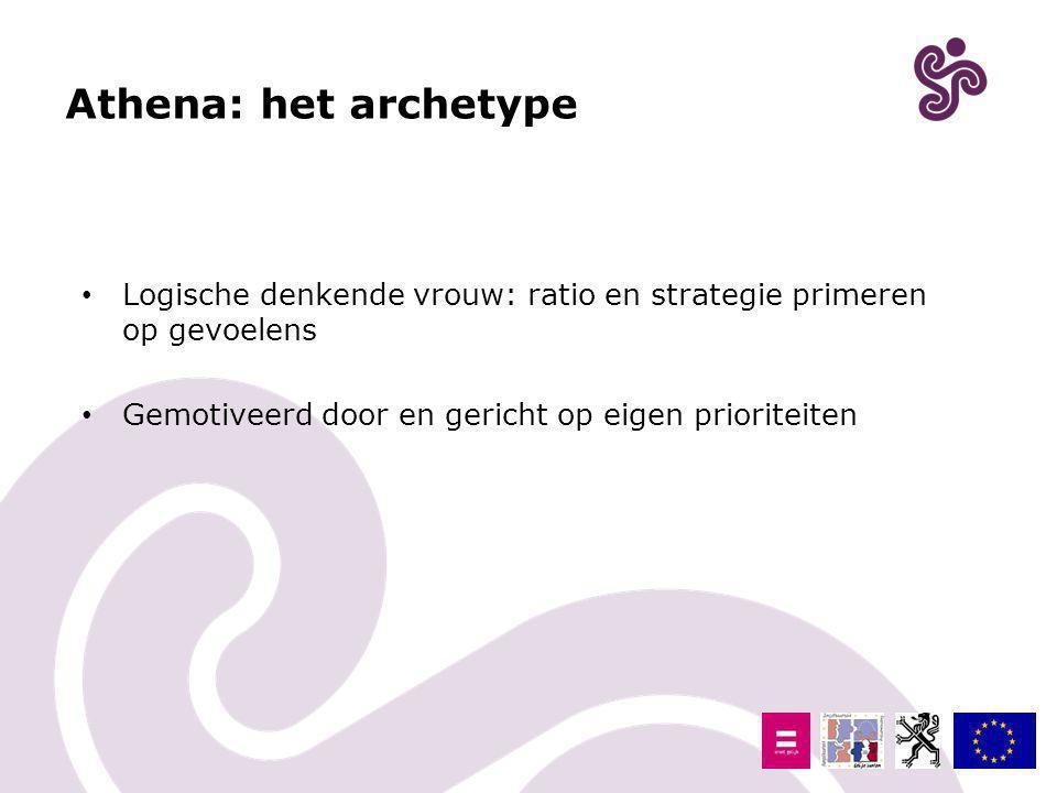 Athena: het archetype Logische denkende vrouw: ratio en strategie primeren op gevoelens Gemotiveerd door en gericht op eigen prioriteiten