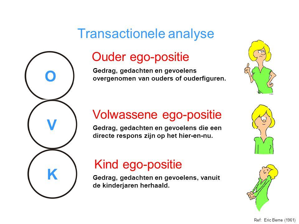 O Transactionele analyse Gedrag, gedachten en gevoelens, vanuit de kinderjaren herhaald. Gedrag, gedachten en gevoelens die een directe respons zijn o