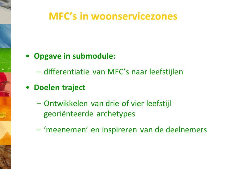MFC's in woonservicezones Opgave in submodule: –differentiatie van MFC's naar leefstijlen Doelen traject –Ontwikkelen van drie of vier leefstijl georiënteerde archetypes –'meenemen' en inspireren van de deelnemers