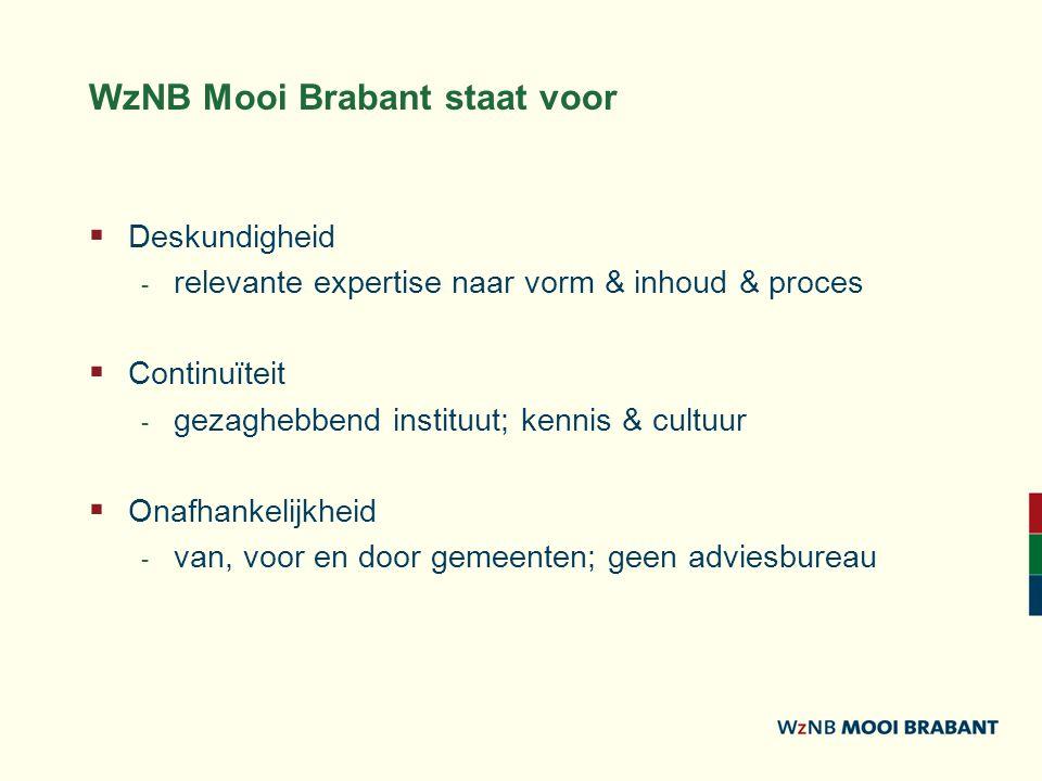 WzNB Mooi Brabant staat voor  Deskundigheid - relevante expertise naar vorm & inhoud & proces  Continuïteit - gezaghebbend instituut; kennis & cultuur  Onafhankelijkheid - van, voor en door gemeenten; geen adviesbureau