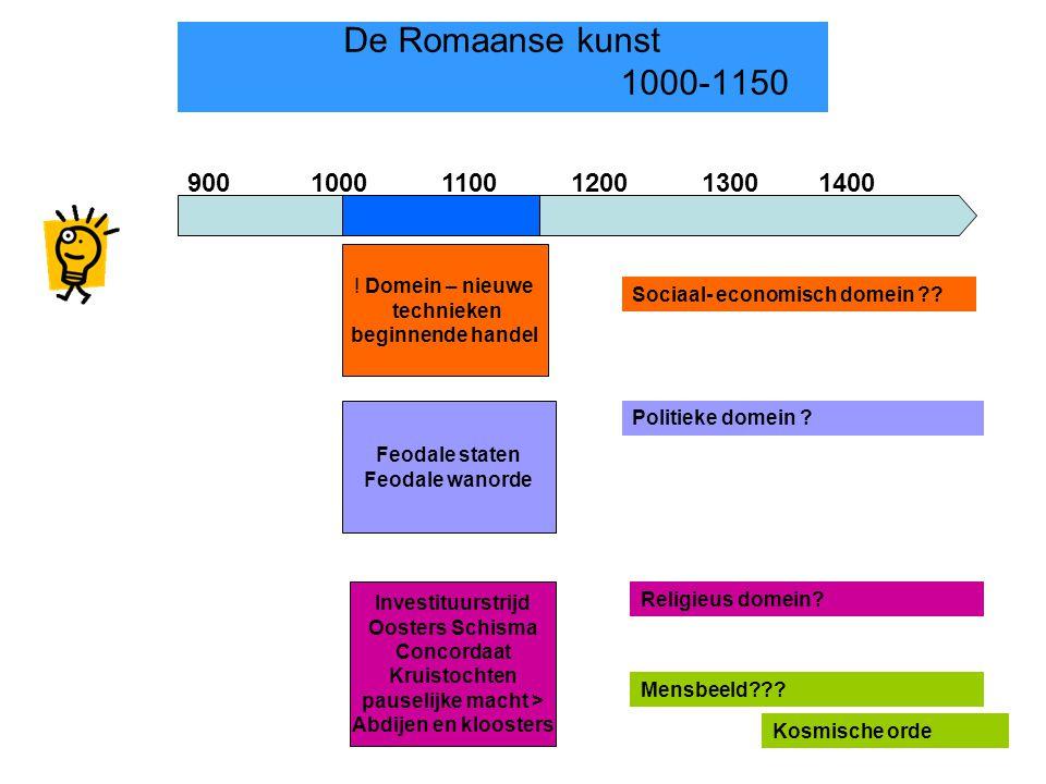 De Romaanse kunst 1000-1150 Sociaal- economisch domein ?.
