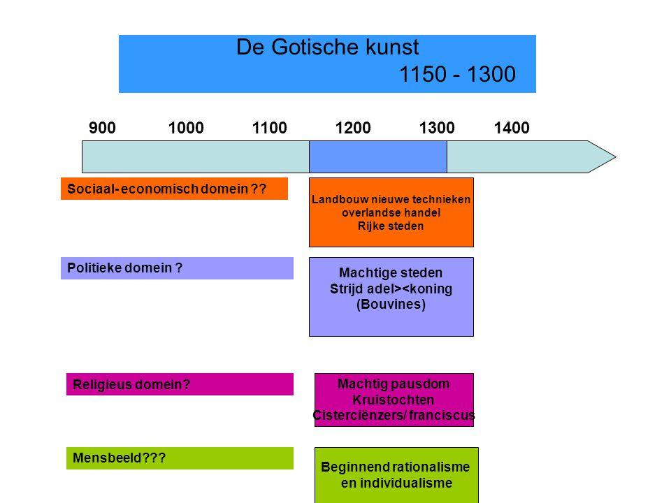 De Gotische kunst 1150 - 1300 900 1000 1100 1200 1300 1400 Sociaal- economisch domein ?.