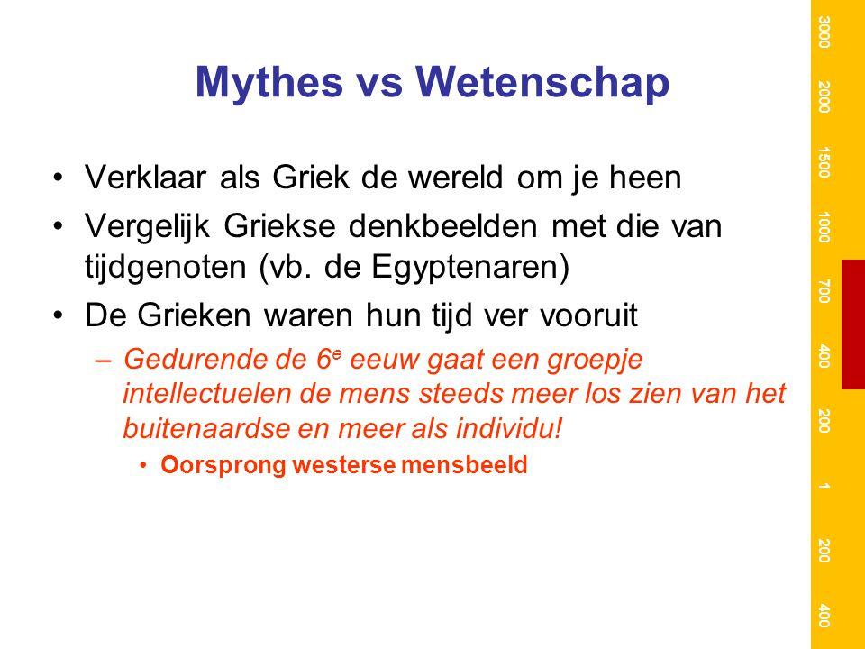 Mythes vs Wetenschap Verklaar als Griek de wereld om je heen Vergelijk Griekse denkbeelden met die van tijdgenoten (vb. de Egyptenaren) De Grieken war