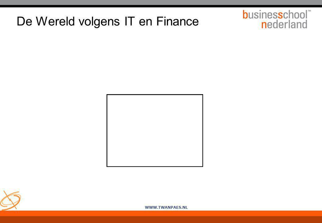 WWW.TWANPAES.NL De Wereld volgens IT en Finance