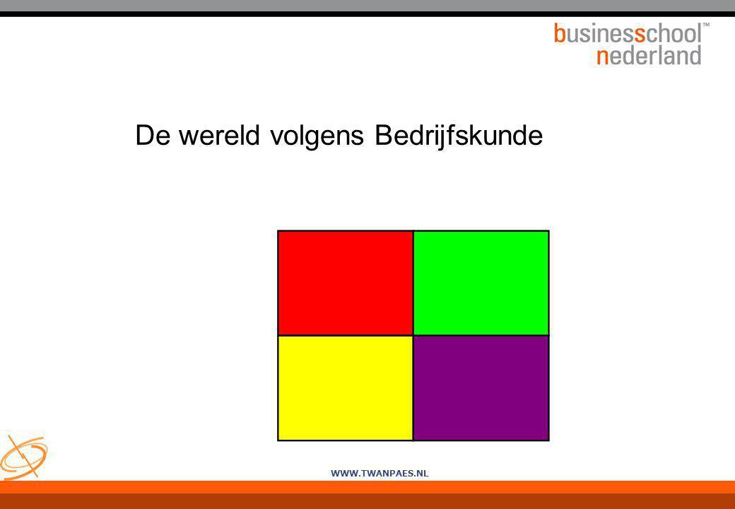 WWW.TWANPAES.NL De wereld volgens Bedrijfskunde