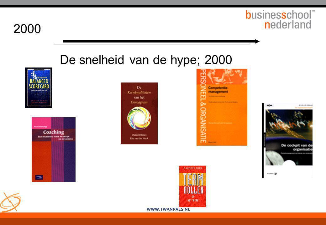 WWW.TWANPAES.NL De snelheid van de hype; 2000 2000