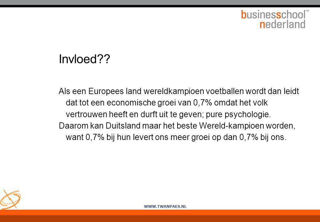 WWW.TWANPAES.NL Invloed?? Als een Europees land wereldkampioen voetballen wordt dan leidt dat tot een economische groei van 0,7% omdat het volk vertro