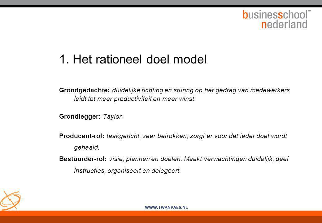 WWW.TWANPAES.NL 1. Het rationeel doel model Grondgedachte: duidelijke richting en sturing op het gedrag van medewerkers leidt tot meer productiviteit