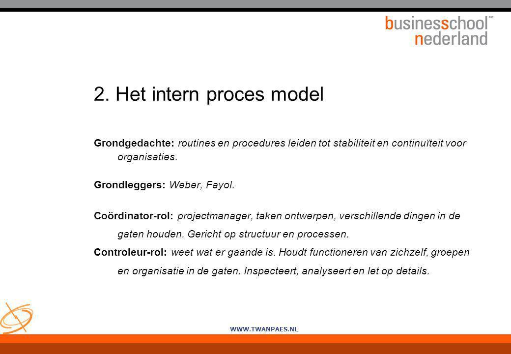 WWW.TWANPAES.NL 2. Het intern proces model Grondgedachte: routines en procedures leiden tot stabiliteit en continuïteit voor organisaties. Grondlegger