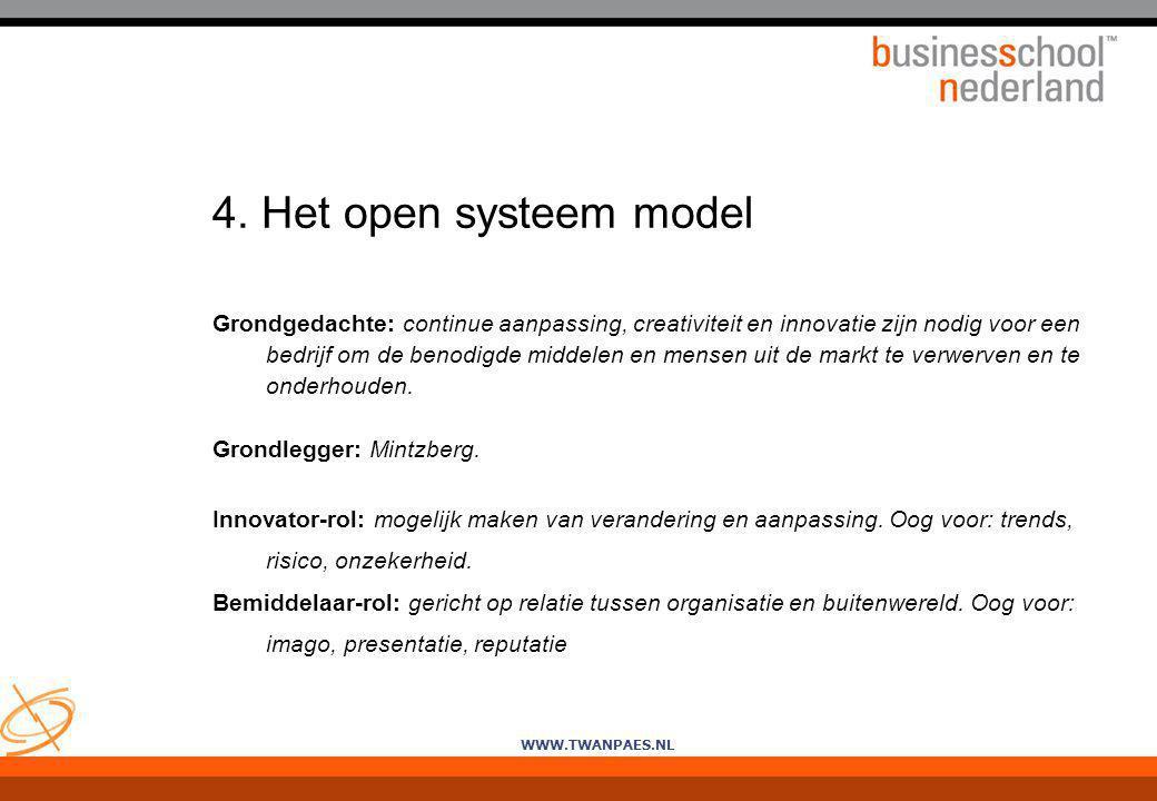 WWW.TWANPAES.NL 4. Het open systeem model Grondgedachte: continue aanpassing, creativiteit en innovatie zijn nodig voor een bedrijf om de benodigde mi