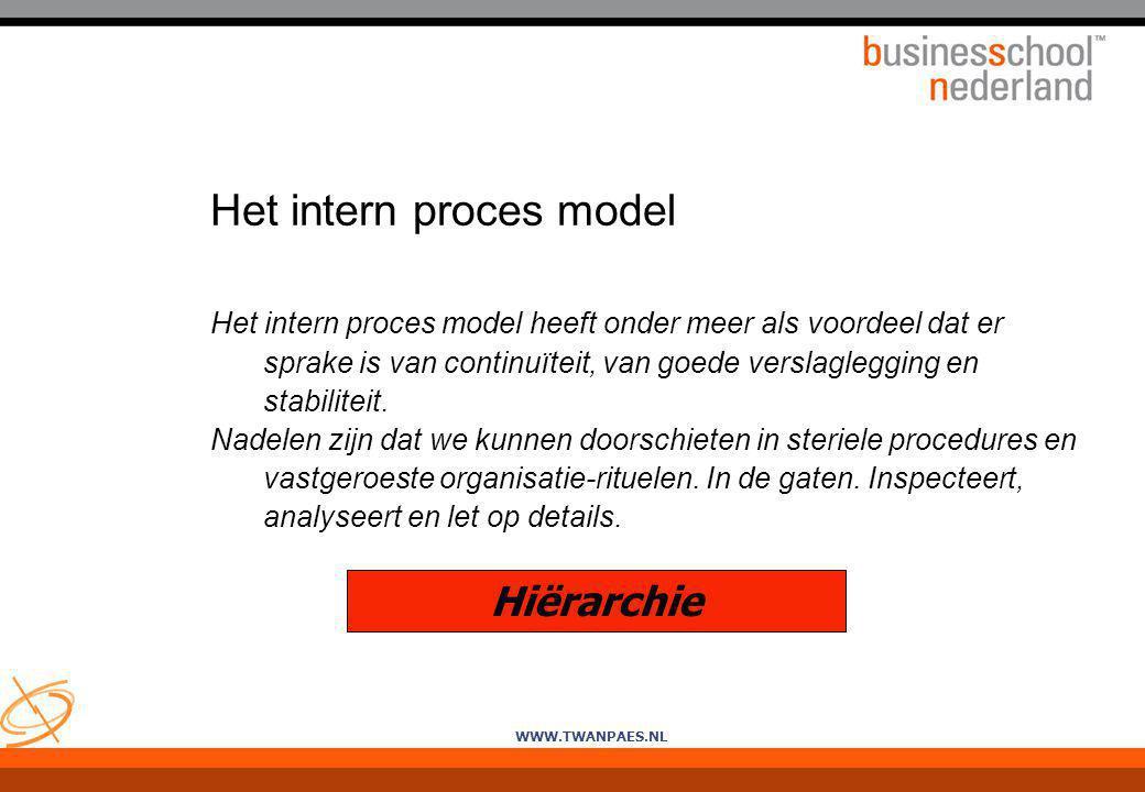 WWW.TWANPAES.NL Het intern proces model Het intern proces model heeft onder meer als voordeel dat er sprake is van continuïteit, van goede verslaglegg