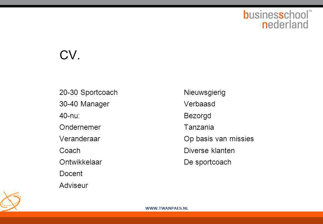 WWW.TWANPAES.NL CV. 20-30 Sportcoach 30-40 Manager 40-nu: Ondernemer Veranderaar Coach Ontwikkelaar Docent Adviseur Nieuwsgierig Verbaasd Bezorgd Tanz