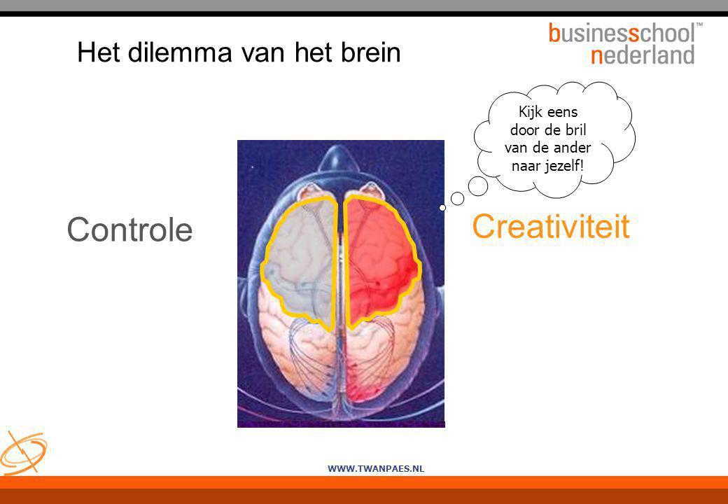 Het dilemma van het brein Controle Creativiteit Kijk eens door de bril van de ander naar jezelf!