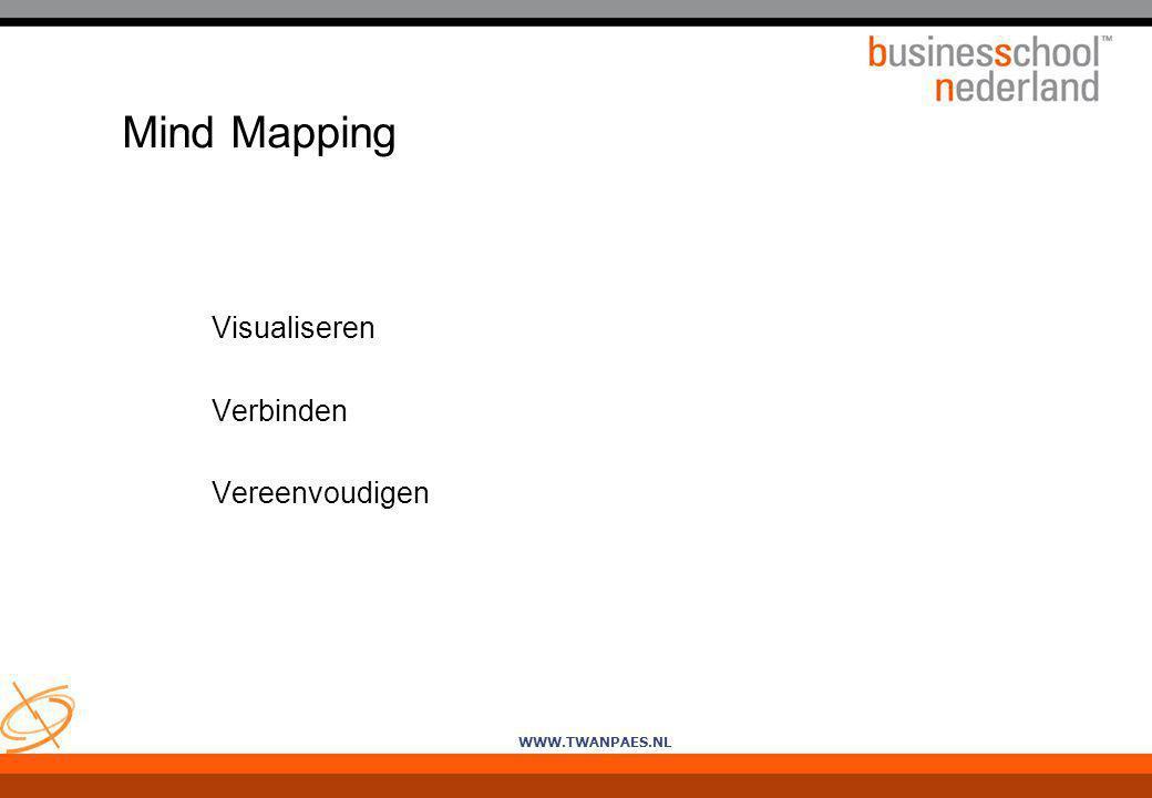 WWW.TWANPAES.NL Mind Mapping Visualiseren Verbinden Vereenvoudigen