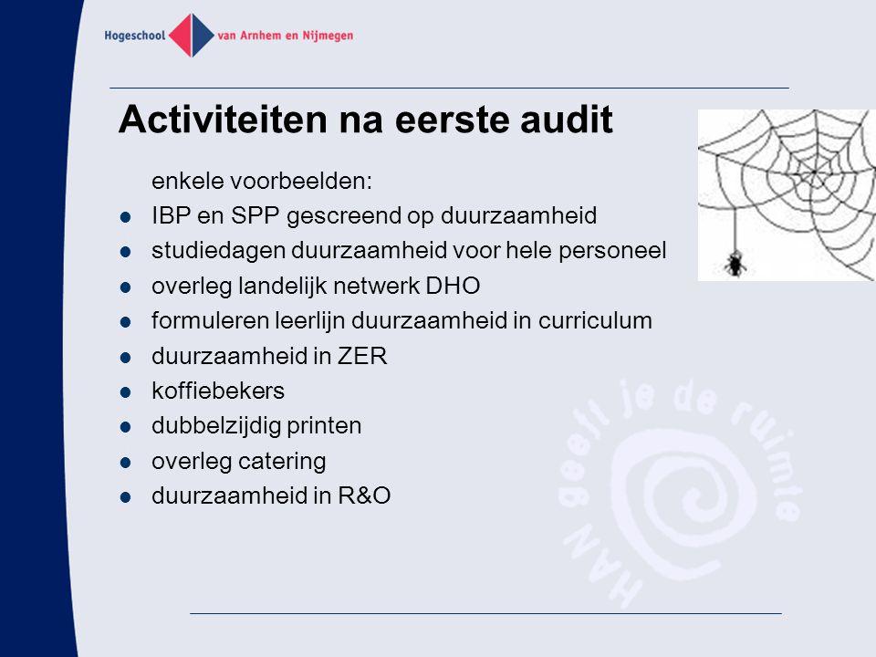 Activiteiten na eerste audit enkele voorbeelden: IBP en SPP gescreend op duurzaamheid studiedagen duurzaamheid voor hele personeel overleg landelijk n