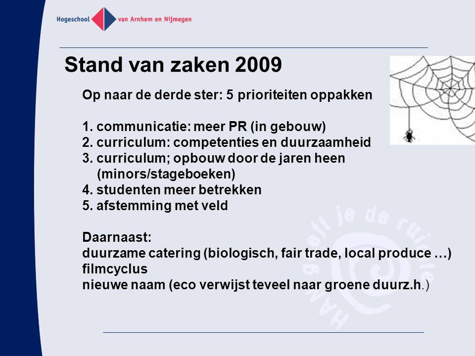 Stand van zaken 2009 Op naar de derde ster: 5 prioriteiten oppakken 1. communicatie: meer PR (in gebouw) 2. curriculum: competenties en duurzaamheid 3