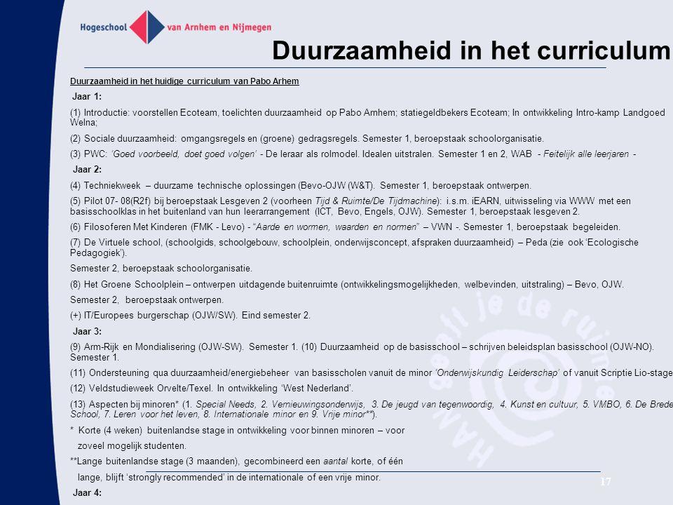 17 Duurzaamheid in het curriculum Duurzaamheid in het huidige curriculum van Pabo Arhem Jaar 1: (1) Introductie: voorstellen Ecoteam, toelichten duurz