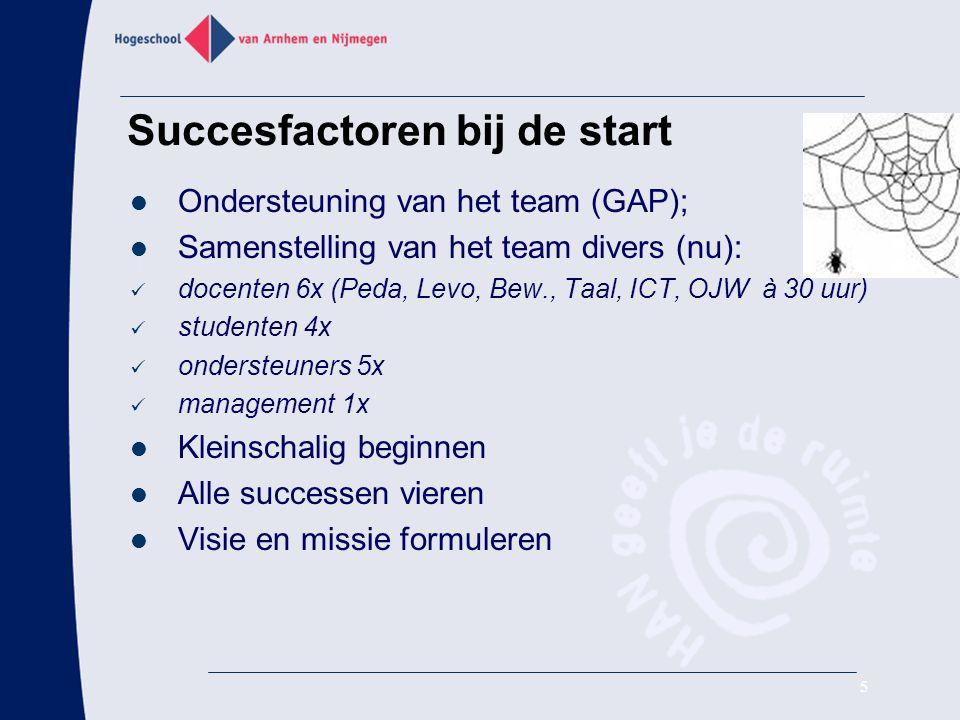 5 Succesfactoren bij de start Ondersteuning van het team (GAP); Samenstelling van het team divers (nu): docenten 6x (Peda, Levo, Bew., Taal, ICT, OJW