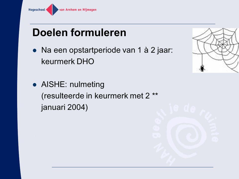 Doelen formuleren Na een opstartperiode van 1 à 2 jaar: keurmerk DHO AISHE: nulmeting (resulteerde in keurmerk met 2 ** januari 2004)