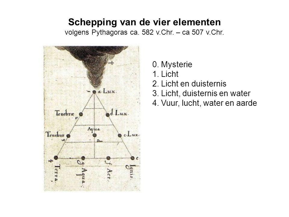 Schepping van de vier elementen volgens Pythagoras ca. 582 v.Chr. – ca 507 v.Chr. 0. Mysterie 1. Licht 2. Licht en duisternis 3. Licht, duisternis en