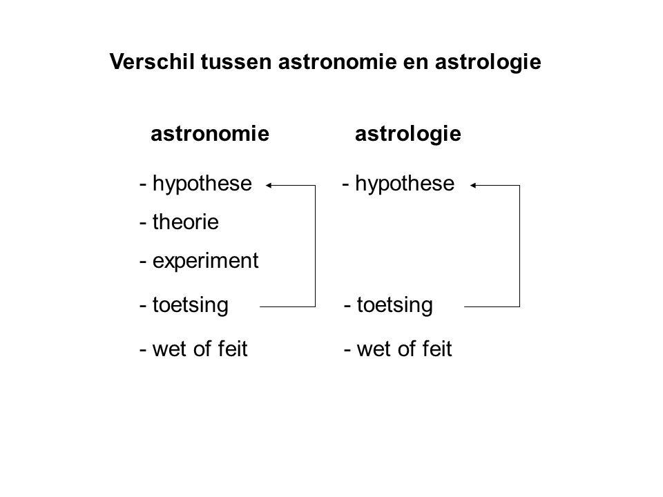 Verschil tussen astronomie en astrologie astrologieastronomie - hypothese - theorie - experiment - toetsing - hypothese - toetsing - wet of feit