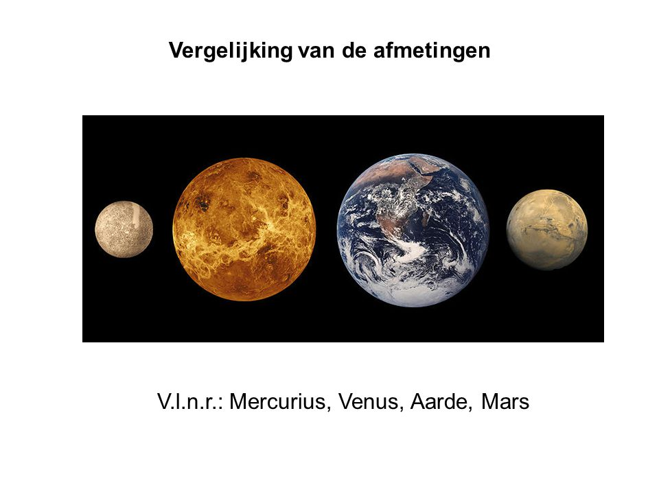 V.l.n.r.: Mercurius, Venus, Aarde, Mars