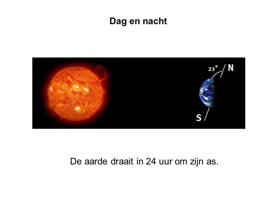 Dag en nacht De aarde draait in 24 uur om zijn as.