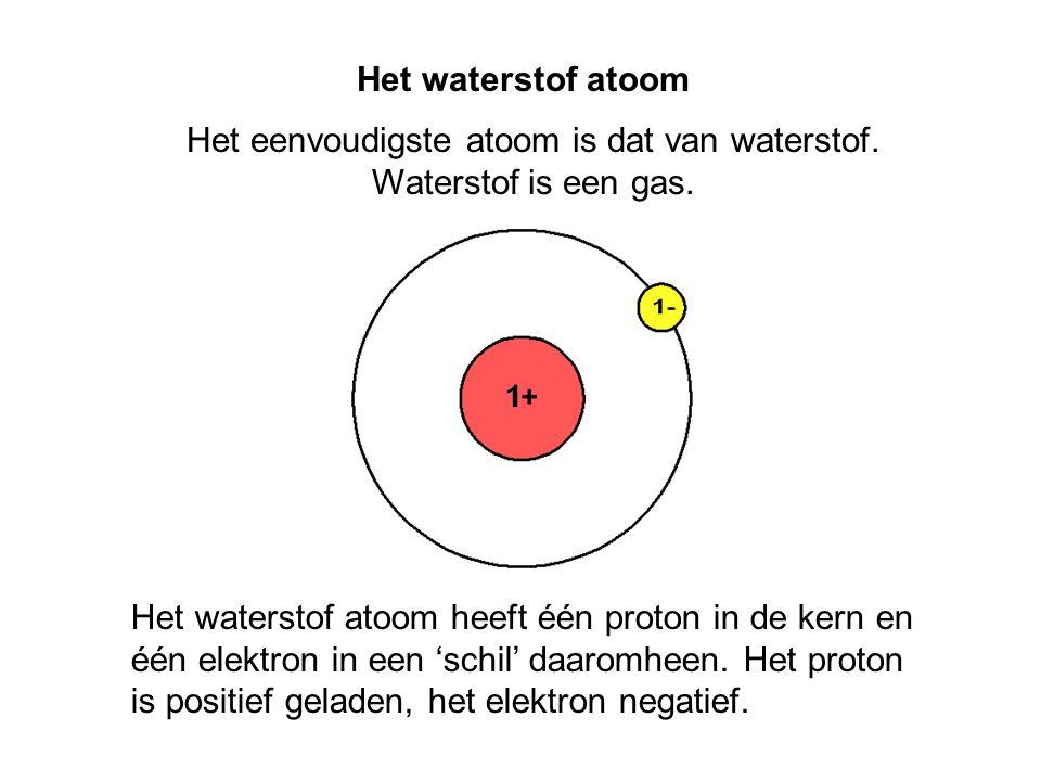 Het waterstof atoom Het eenvoudigste atoom is dat van waterstof. Waterstof is een gas. Het waterstof atoom heeft één proton in de kern en één elektron
