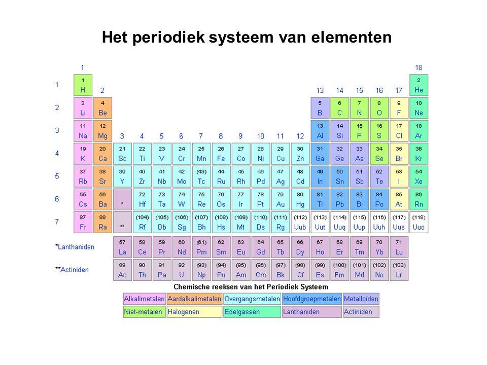 Het periodiek systeem van elementen