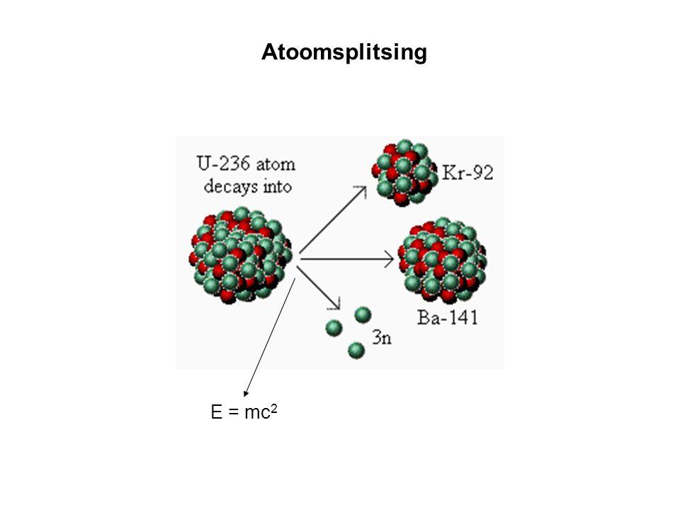 Atoomsplitsing E = mc 2