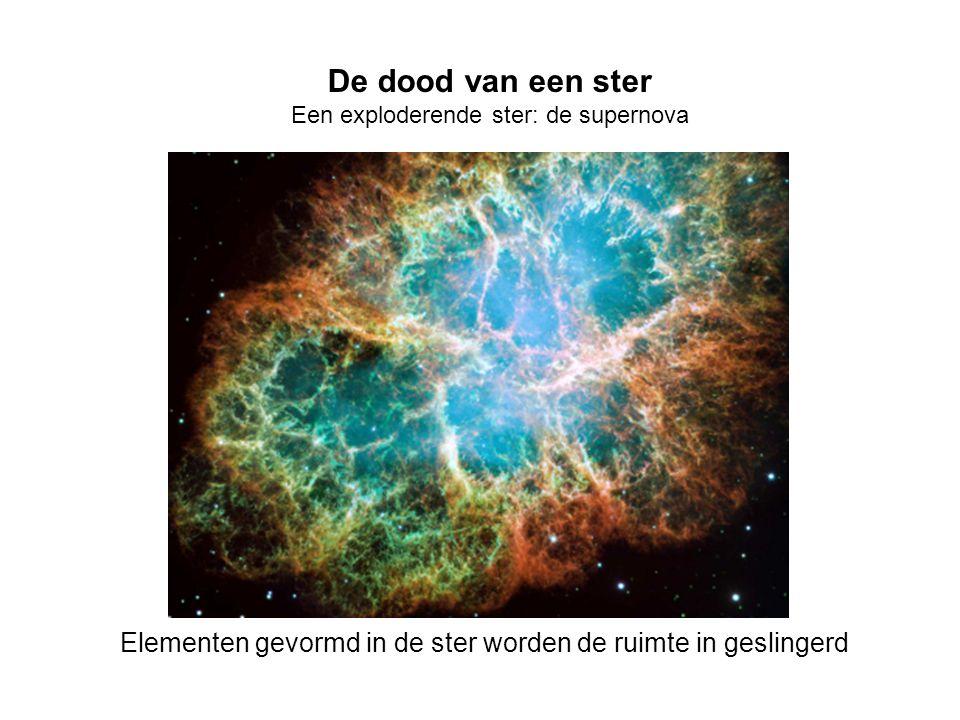 De dood van een ster Een exploderende ster: de supernova Elementen gevormd in de ster worden de ruimte in geslingerd