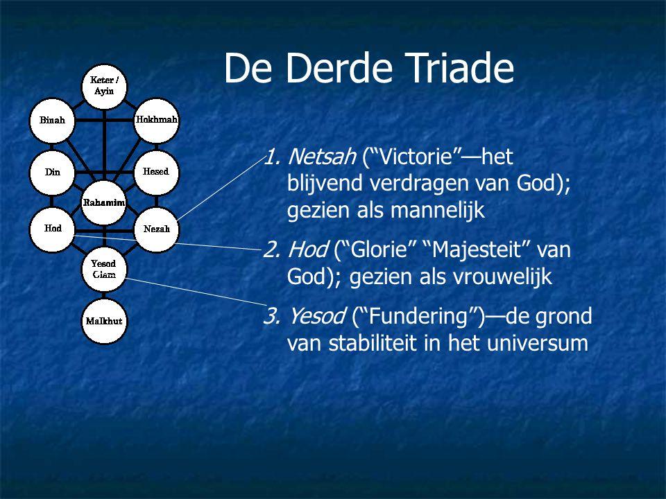 """De Derde Triade 1.Netsah (""""Victorie""""—het blijvend verdragen van God); gezien als mannelijk 2.Hod (""""Glorie"""" """"Majesteit"""" van God); gezien als vrouwelijk"""