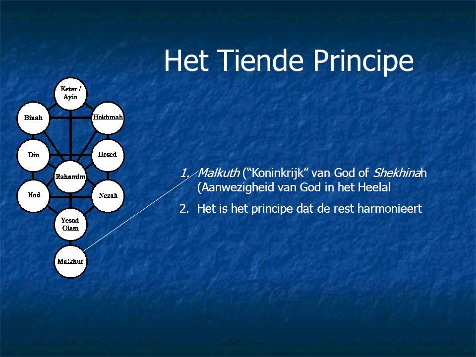 """Het Tiende Principe 1.Malkuth (""""Koninkrijk"""" van God of Shekhinah (Aanwezigheid van God in het Heelal 2.Het is het principe dat de rest harmonieert"""