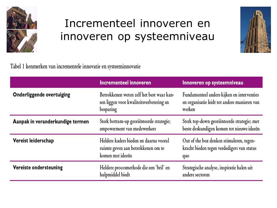 Incrementeel innoveren en innoveren op systeemniveau